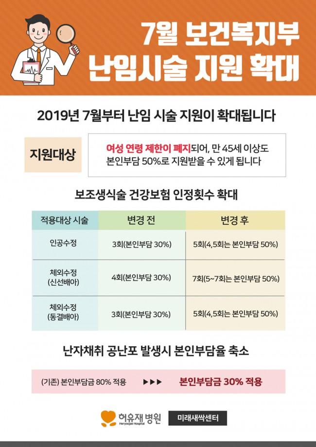201907 난임 정부지원 확대 사본.jpg