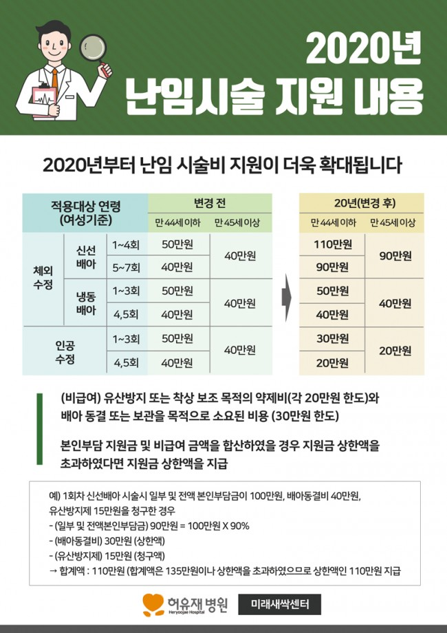 2020 난임 정부지원 확대3.jpg