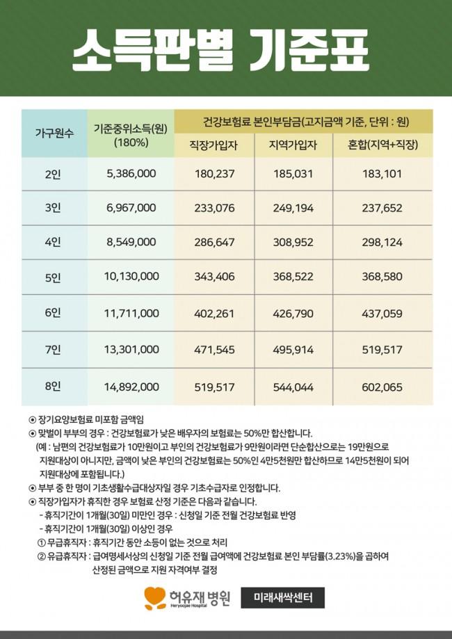 2020 소득판별기준표3.jpg
