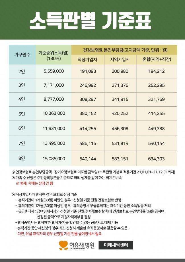 2021소득판별기준표.jpg